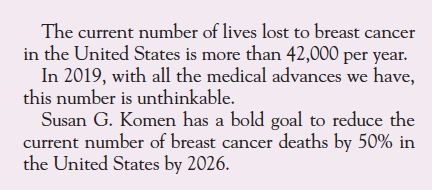 The current number of lives lost to breast cancer
