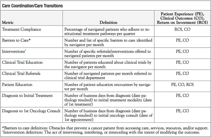 2012 national nursing core competency standards pdf
